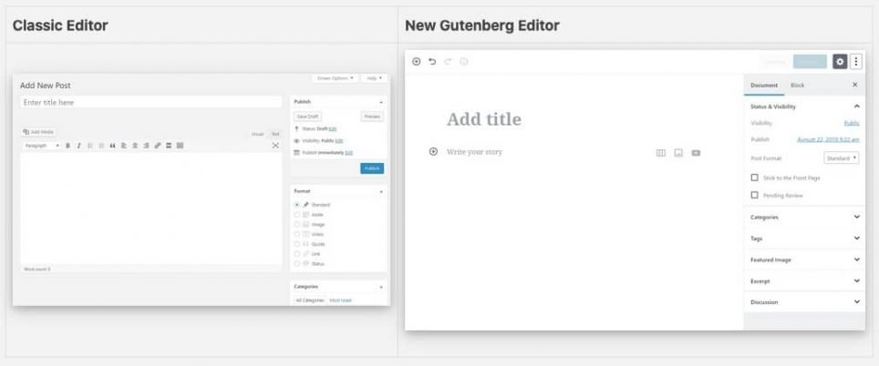 Cmparing the old Classic TinyMCE editor with Gutenberg the new block based editor in WordPress