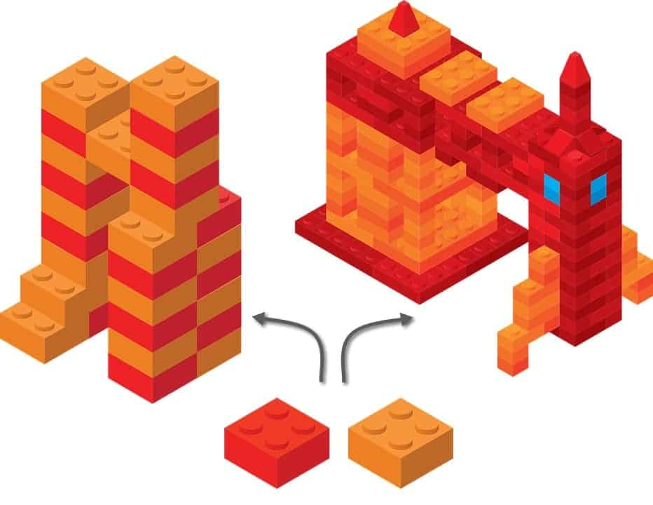 Picture of LEGO blocks showing 2 different outcomes using the same blocks - a simple tower vs a cathedral