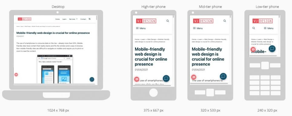 mobile-friendly-web-design - illustrating how responsive design can work across all devices includind desktops, tablets, smart phones and low-tier phones