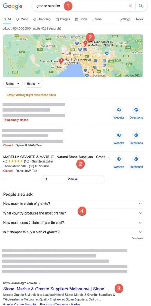 seo silos helping google serps marella - SEO Content Silos to Rank Competitive Keywords & Improve Site Usability